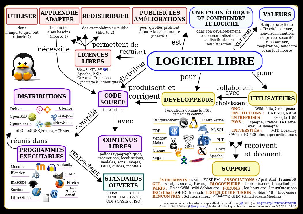 livret-rentree/gfx/carto_logiciel_libre.png