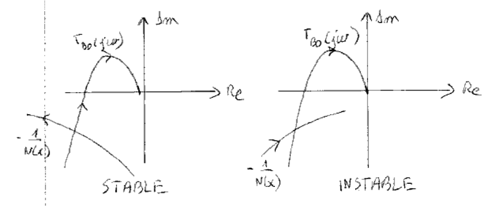 424-Systeme_Non_Lineaires/Cours/2/424-7.png