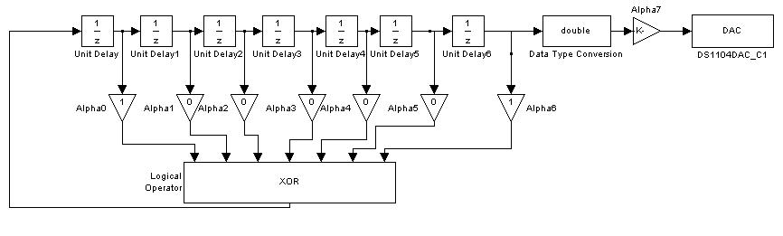 421-Controle_processus/TP3/jeanmoniqueleSBPA.png