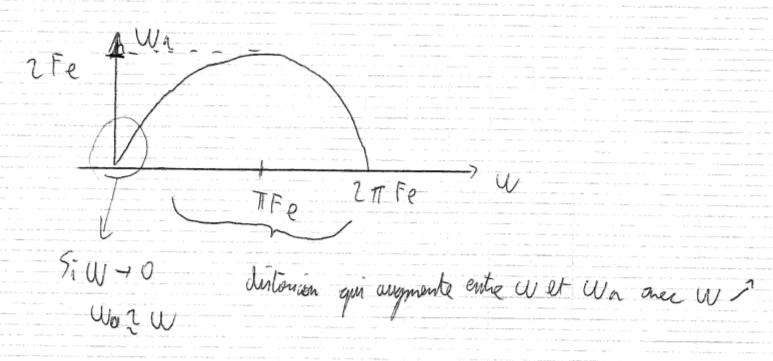 433-Electronique_transmission_numerique/cours/4/2.png