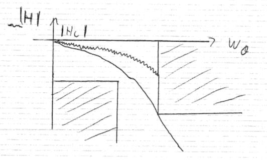 433-Electronique_transmission_numerique/cours/4/3.png