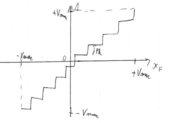 433-Electronique_transmission_numerique/cours/5/1.png
