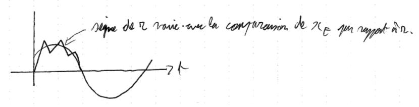 433-Electronique_transmission_numerique/cours/5/11.png