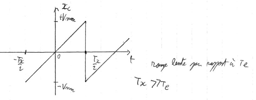 433-Electronique_transmission_numerique/cours/5/2.png