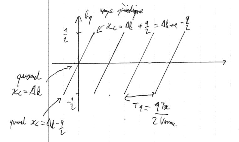 433-Electronique_transmission_numerique/cours/5/3.png