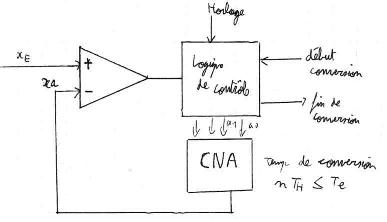 433-Electronique_transmission_numerique/cours/5/6.png