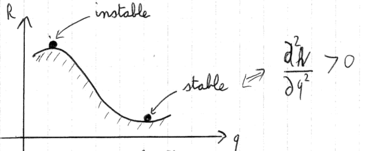 424-Systeme_Non_Lineaires/Cours/3/1.png