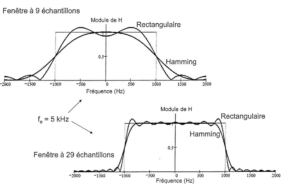 433-Electronique_transmission_numerique/cours/poly.png