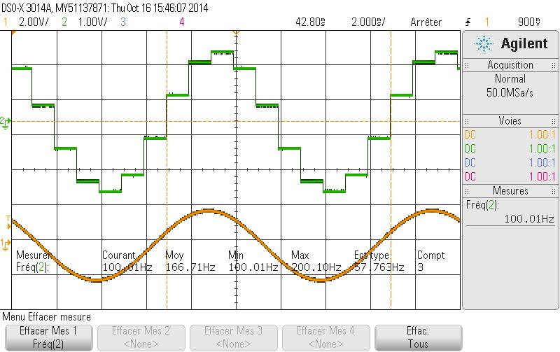 421-Controle_processus/TP/TP1/m1_f0100.png