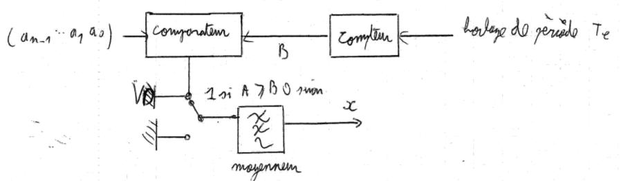 433-Electronique_transmission_numerique/Cours/4/16.png