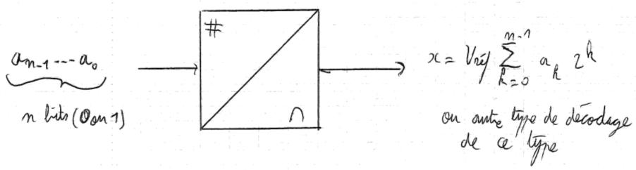 433-Electronique_transmission_numerique/Cours/4/7.png