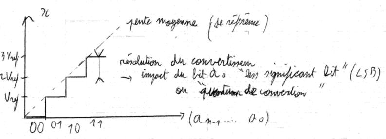 433-Electronique_transmission_numerique/Cours/4/8.png