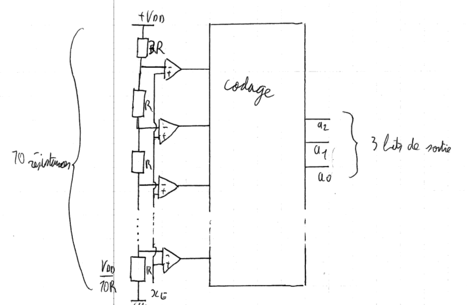 433-Electronique_transmission_numerique/Cours/5/4.png