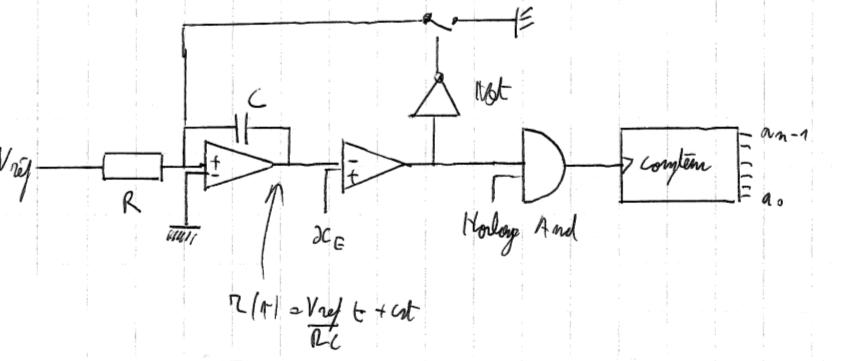 433-Electronique_transmission_numerique/Cours/5/7.png