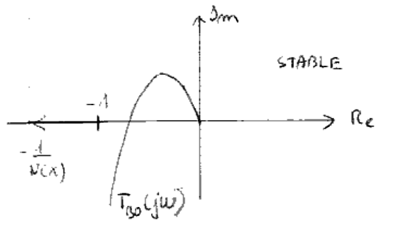 424-Systeme_Non_Lineaires/Cours/2/424-5.png