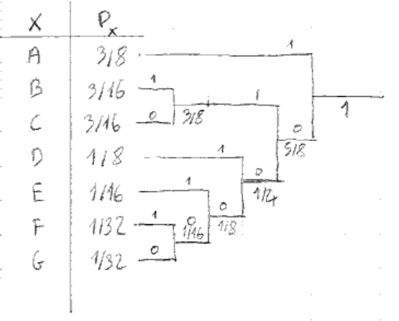 455-Codage_Sources/TD/TD1/arbre1.png