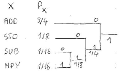 455-Codage_Sources/TD/TD1/arbre3.png