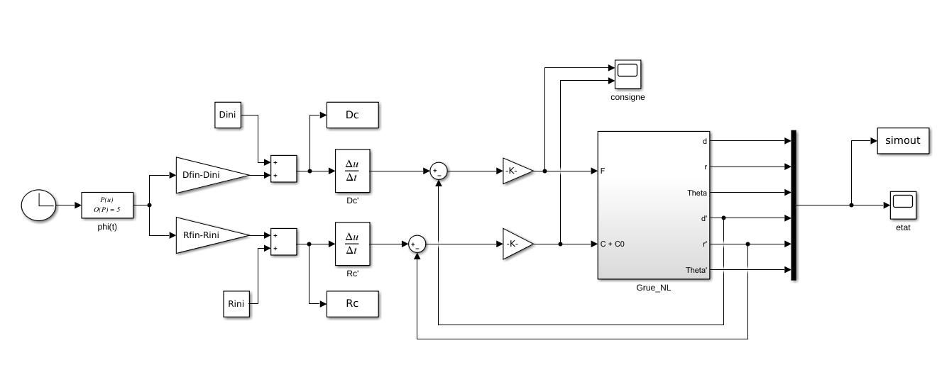 424-Systeme_Non_Lineaires/TP2/boucleNL.png