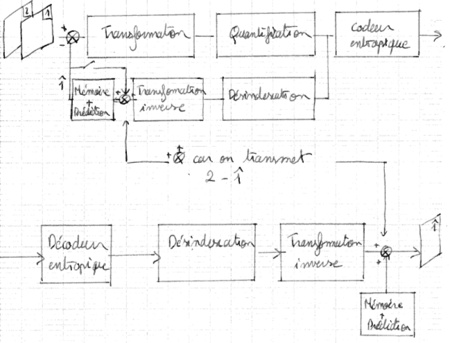 455-Codage_Sources/Cours/0/3.png