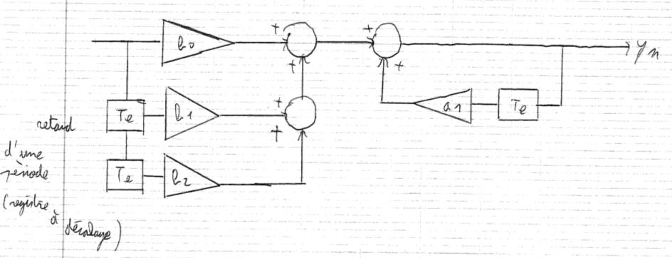 433-Electronique_transmission_numerique/cours/4/1.png