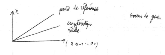 433-Electronique_transmission_numerique/cours/4/10.png