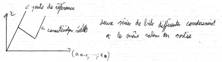 433-Electronique_transmission_numerique/cours/4/12.png