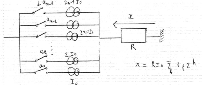 433-Electronique_transmission_numerique/cours/4/13.png