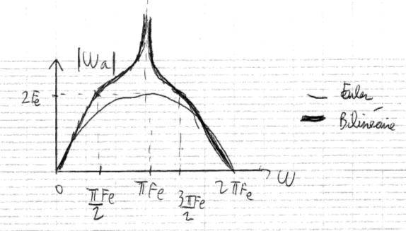 433-Electronique_transmission_numerique/cours/4/4.png