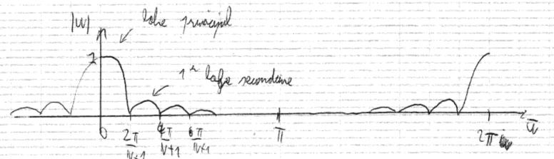 433-Electronique_transmission_numerique/cours/4/5.png