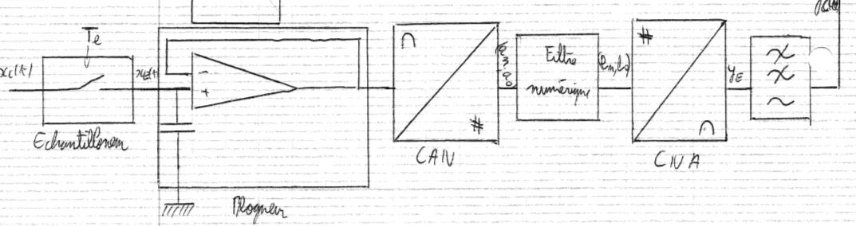 433-Electronique_transmission_numerique/cours/4/6.png