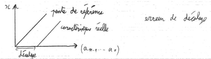 433-Electronique_transmission_numerique/cours/4/9.png