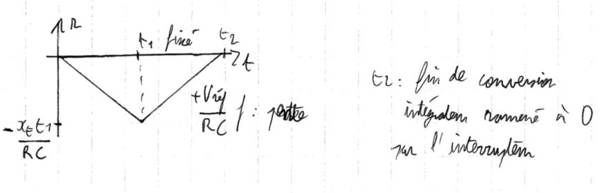 433-Electronique_transmission_numerique/cours/5/10.png