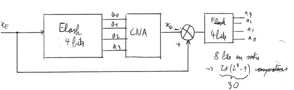 433-Electronique_transmission_numerique/cours/5/5.png
