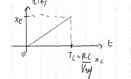 433-Electronique_transmission_numerique/cours/5/8.png