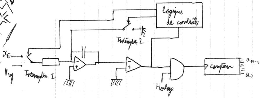 433-Electronique_transmission_numerique/cours/5/9.png