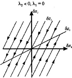 424-Systeme_Non_Lineaires/Cours/1/graph6.png